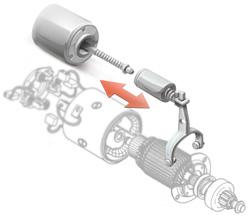 serdechnik2 - Чем смазать редуктор стартера автомобиля